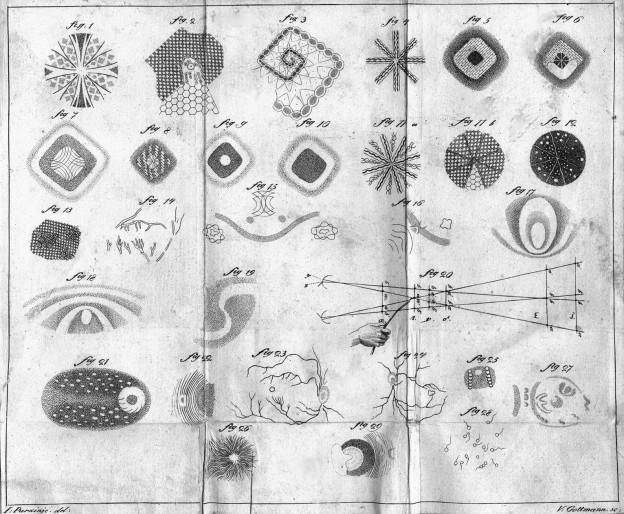 Figure 1. Flicker illustrations, Jan Evangelista Purkinje, Beobachtungen und Versuche zur Physiologie der Sinne, vol. 1, Beiträge zur Kenntniss des Sehens in subjectiver hinsicht, 2nd ed. (1823)
